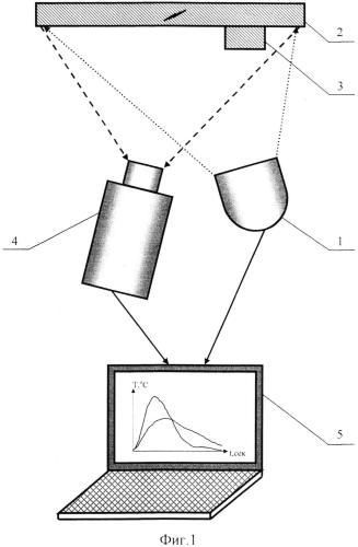 Способ бесконтактного одностороннего активного теплового неразрушающего контроля