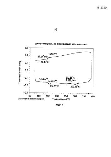 Межслойное усиление ударной прочности термопластичных материалов