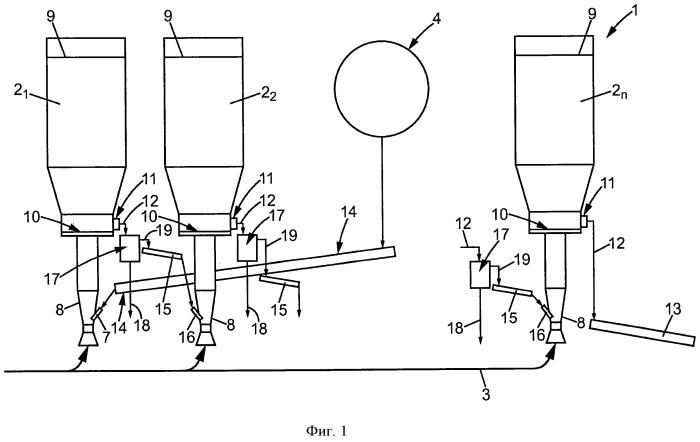 Способ и устройство для улучшения улавливания so2 в газах электролизных ванн