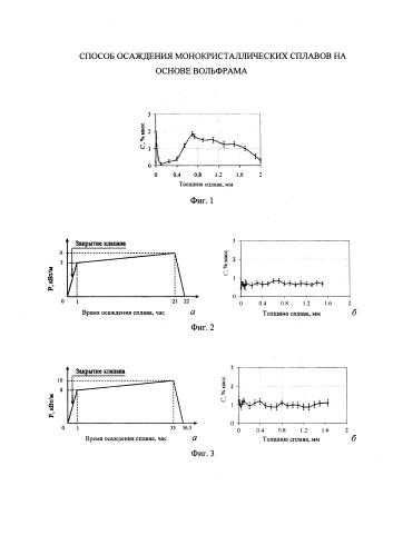 Способ осаждения монокристаллических сплавов на основе вольфрама