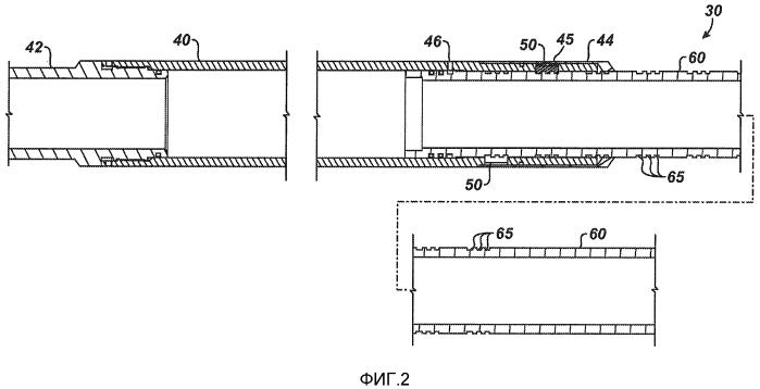 Регулирующее устройство внутренней колонны гравийного фильтра