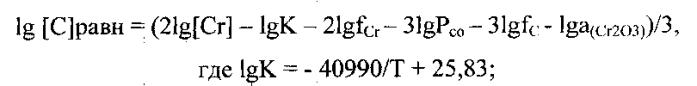Способ производства низкоуглеродистого феррохрома