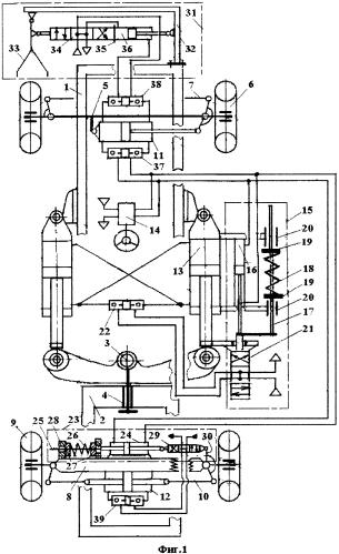 Рулевая система поворота колёс и полурам трактора