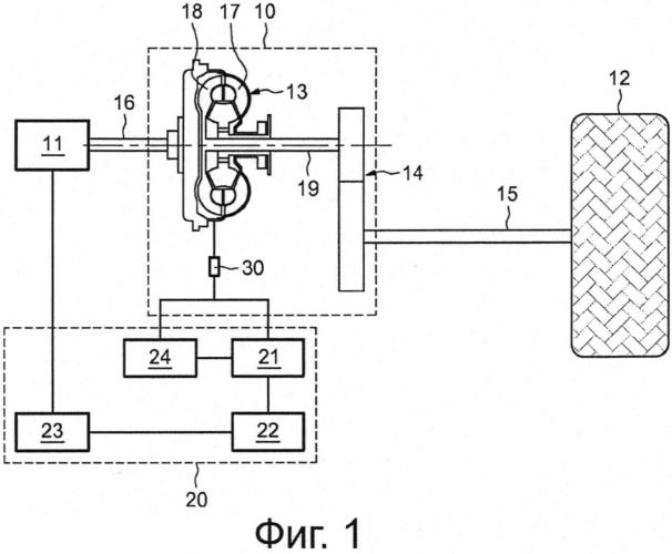 Способ и система управления силовой установкой в зависимости от температуры гидравлического преобразователя крутящего момента