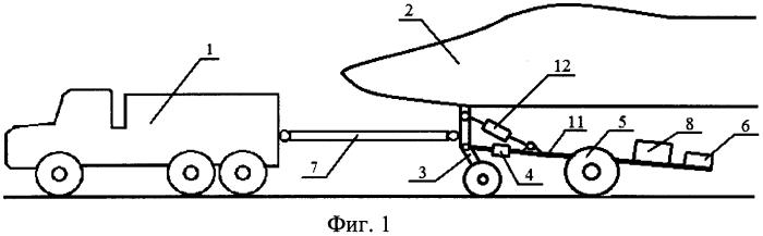 Устройство для транспортирования самолетов