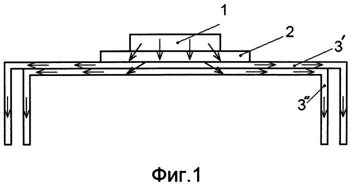 Светодиодный светильник и способ охлаждения светодиодного источника света