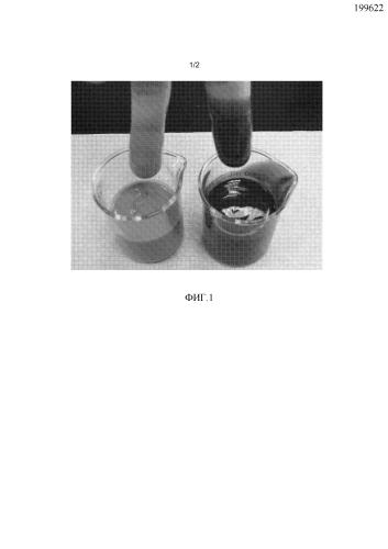Местное дезинфицирующее средство, содержащее йод, обладающее низким содержанием поверхностно-активного вещества