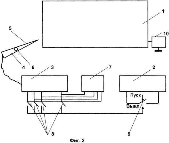 Устройство для оценки и развития способности различения объектов на маскирующем фоне