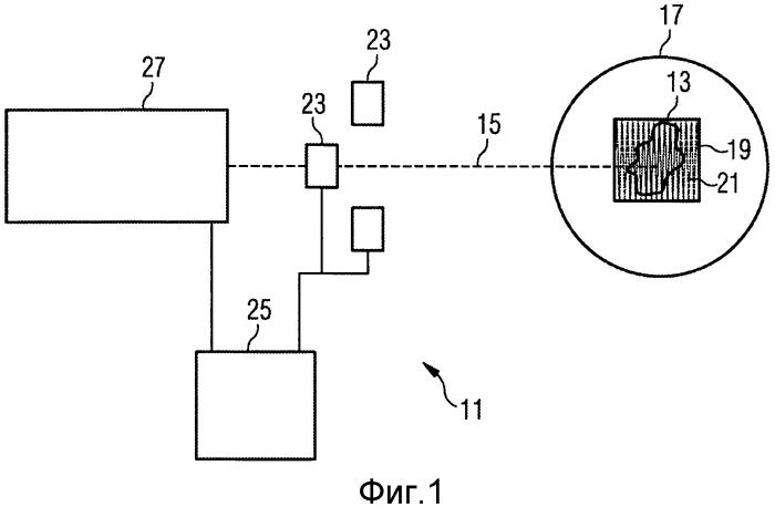 Устройство облучения и способ облучения для ввода дозы в целевой объем