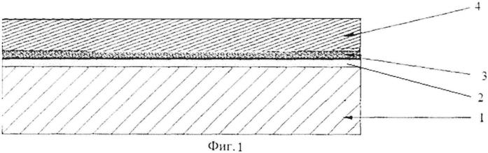 Автоэмиссионный элемент с катодами на основе углеродных нанотрубок и способ его изготовления