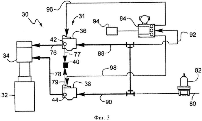 Обводное устройство для пневмопривода