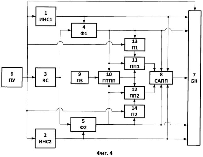 Комплексная навигационная система летательного аппарата