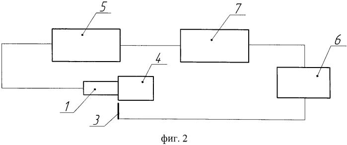 Способ определения характеристик срабатывания детонирующего устройства
