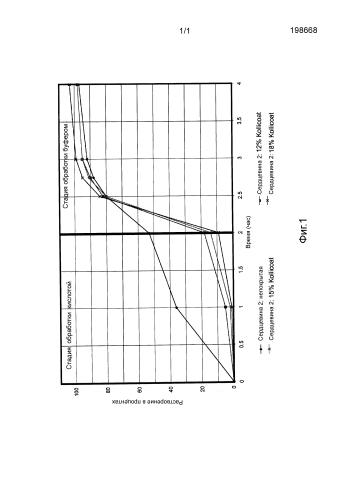 Составы l-ментола, состоящие из множества частиц, и связанные с ними способы