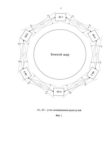 Способ управления космической системой связи