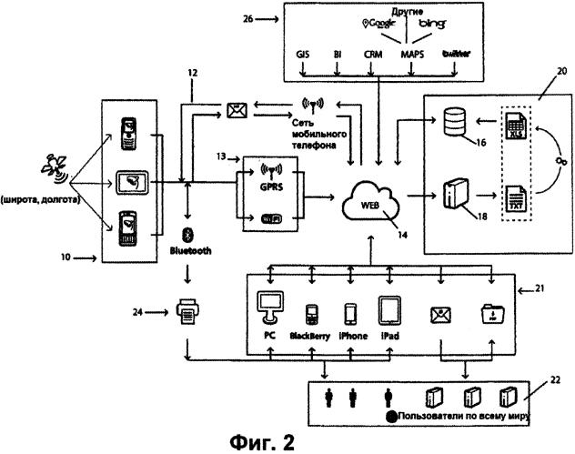 Способ и устройство геокодирования точек интереса, поставок по сервисным маршрутам, проведения аудита на местах и продаж