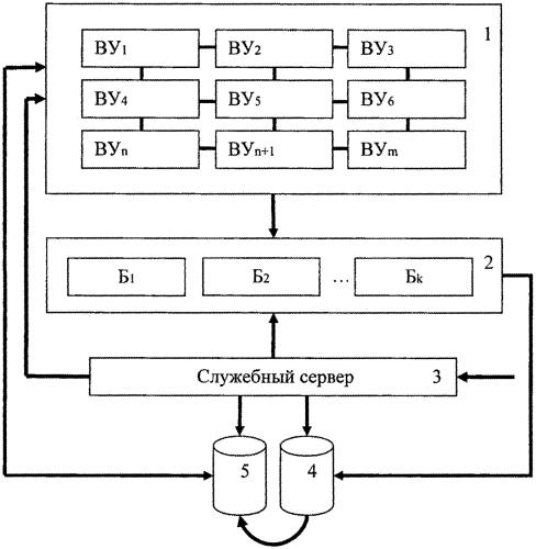 Способ контроля хода выполнения программы пользователя, исполняющейся на вычислительных узлах вычислительной системы