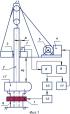 Устройство для размагничивания бурового инструмента
