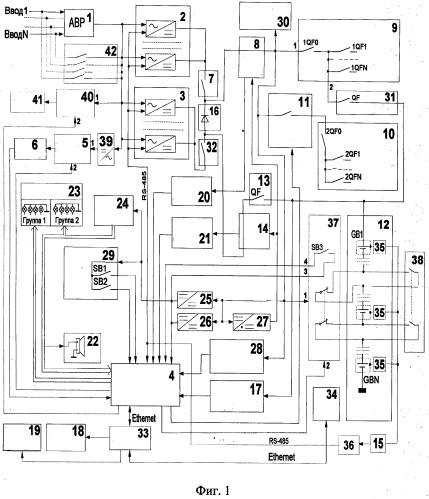 Термокомпенсированная система управляемых выпрямительно-зарядных модулей бесперебойного электропитания потребителей постоянным током