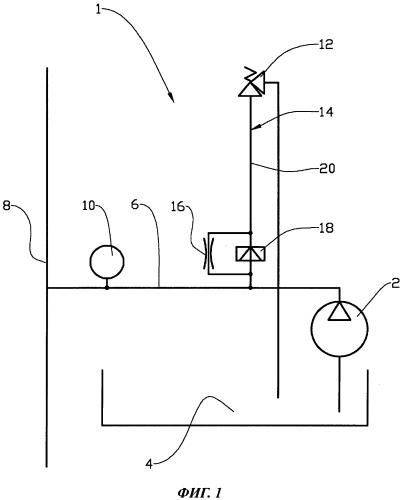 Способ и устройство для предотвращения ошибочного открытия предохранительного клапана для бурового раствора
