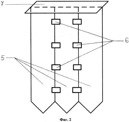 Технологический комплекс для вскрытия участка подземного трубопровода