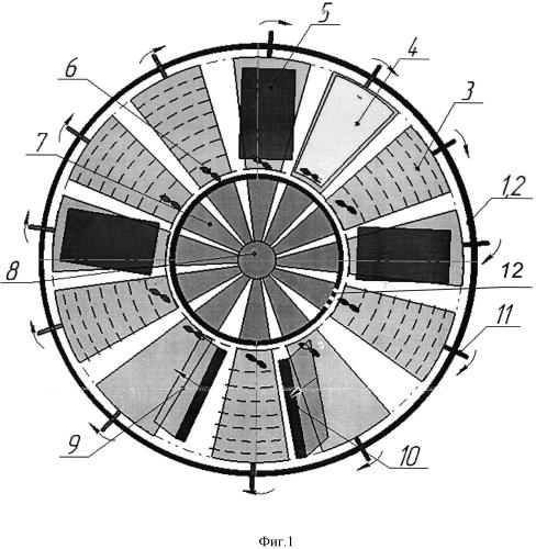 Установка для сушки шерсти в электромагнитном поле сверхвысокой частоты