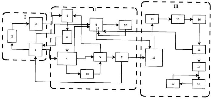 Полигенерирующий энерготехнологический комплекс