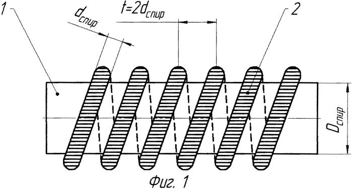 Способ формирования сетки из проволочного материала, используемой для изготовления фильтрующих элементов
