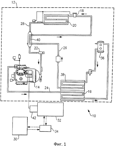 Способ эксплуатации транспортных холодильных систем, позволяющий избежать остановки двигателя и перегрузки