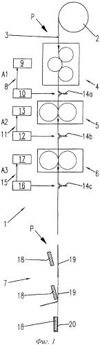 Способ и устройство для получения упаковки для изделий для курения
