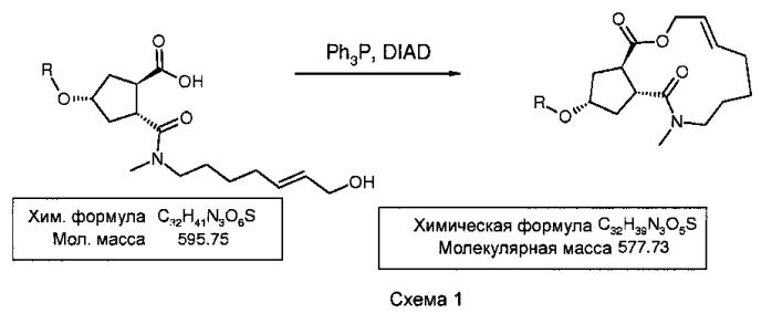 Улучшенный способ в разбавленной химической реакции со стадией мембранного отделения