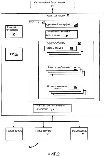Система управления базой данных