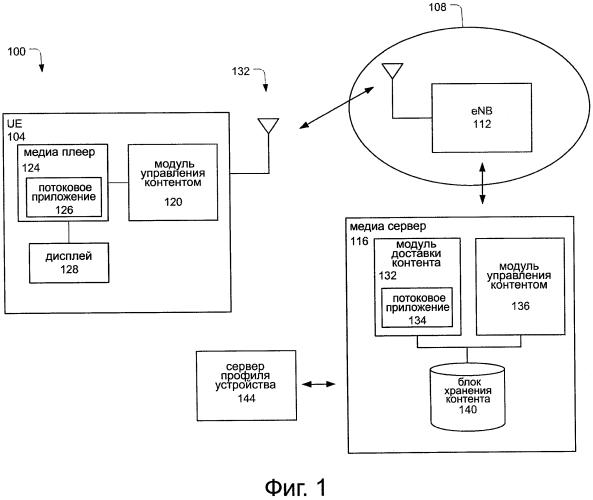 Сигнализация трехмерной видеоинформации в коммуникационных сетях