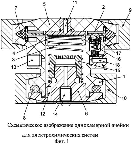 Однокамерная ячейка для электрохимических систем