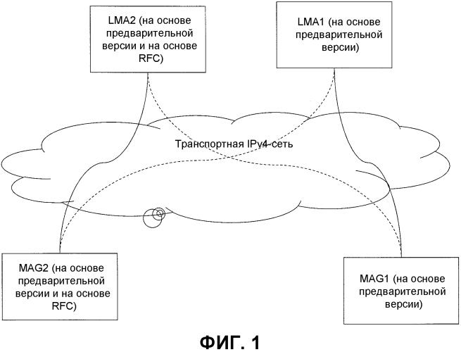 Улучшение pmip-протокола
