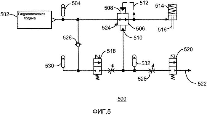 Система и способ быстроскоростного приведения в действие гидроприводом