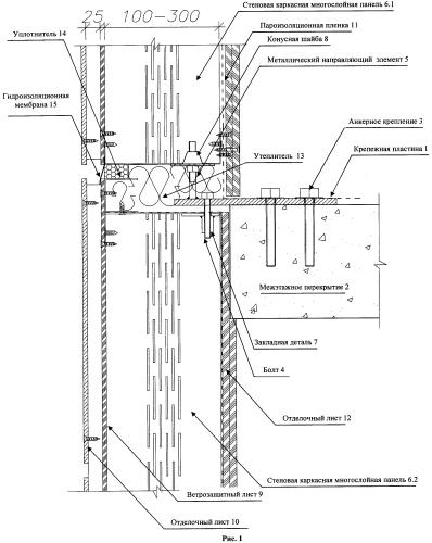 Способ крепления стенового ограждения, состоящего из навесных каркасных панелей