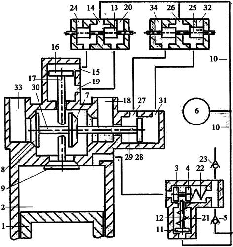 Способ реверсирования двигателя внутреннего сгорания стартерным механизмом и системой пневматического привода двухклапанного газораспределителя с зарядкой пневмоаккумулятора системы воздухом из атмосферы
