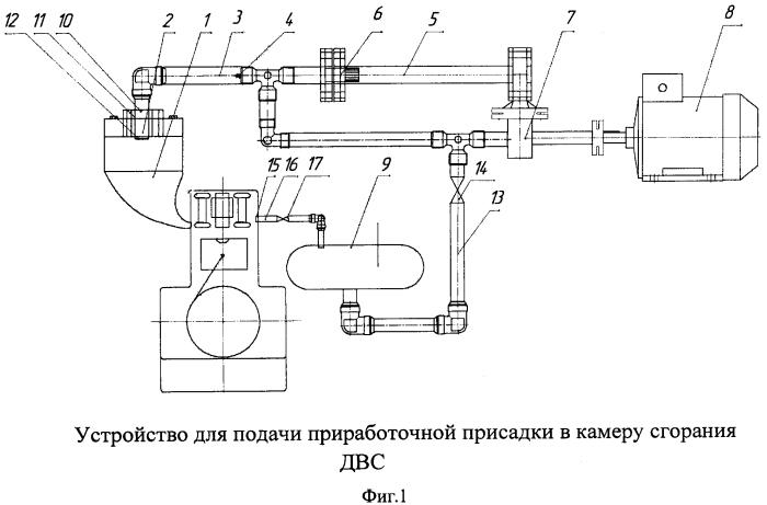 Устройство для подачи приработочной присадки в камеру сгорания двс
