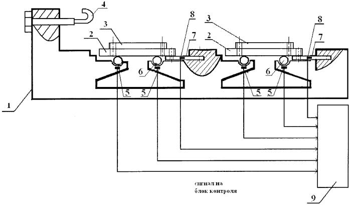 Стенд для проведения тяговых испытаний колесных землеройно-транспортных машин