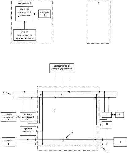 Система управления движением поездов по железной дороге, проходящей через тоннели