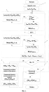 Способ определения непроизводительных потерь электроэнергии электроподвижным составом при нагоне графикового времени с использованием бортовых информационно-измерительных комплексов учета электроэнергии