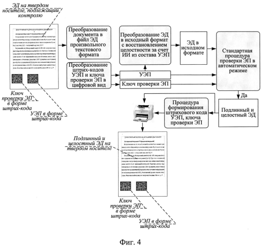 Способ контроля целостности и подлинности электронных документов текстового формата, представленных на твердых носителях информации