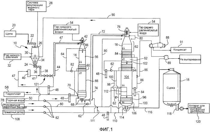 Способ изготовления целлюлозной волокнистой массы с использованием предгидролиза и сульфатной варки целлюлозы и комплекс оборудования для его осуществления
