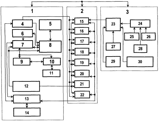 Способ и система электронного обучения безопасности производства