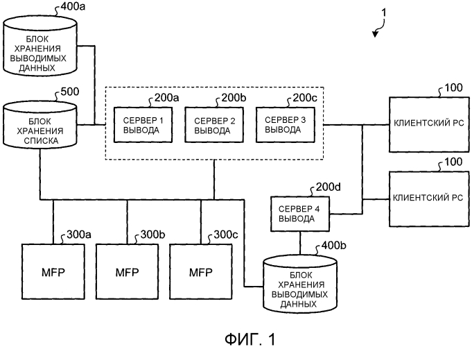 Устройство администрирования вывода, система администрирования вывода и способ администрирования вывода
