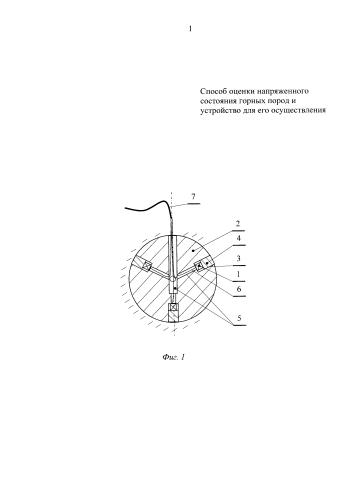 Способ оценки напряженного состояния горных пород и устройство для его осуществления