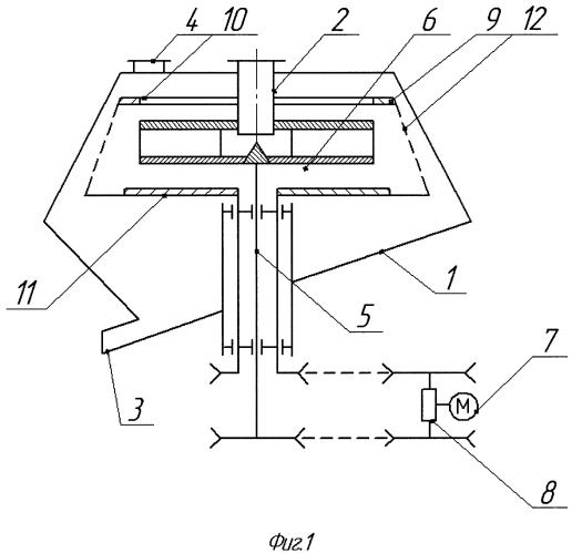 Устройство для шелушения зерна пневмомеханического типа