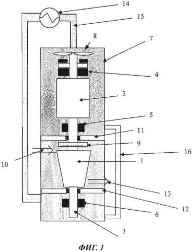 Подводный компрессор, приводимый напрямую электродвигателем с постоянными магнитами, статор и ротор которого погружены в жидкость