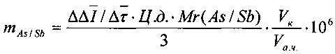 Способ определения микропримесей мышьяка и сурьмы в растительном лекарственном сырье